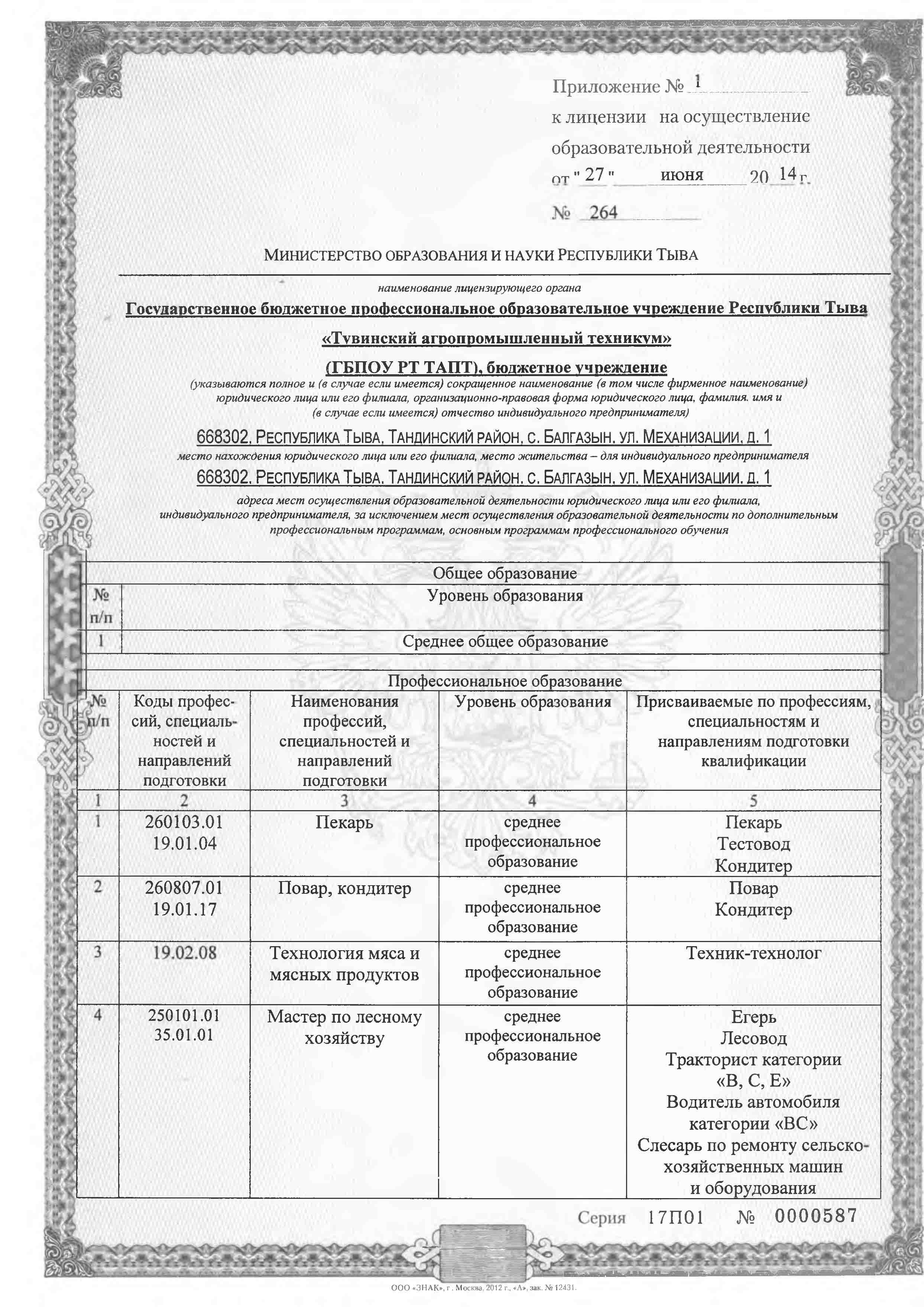 Лицензия 20143