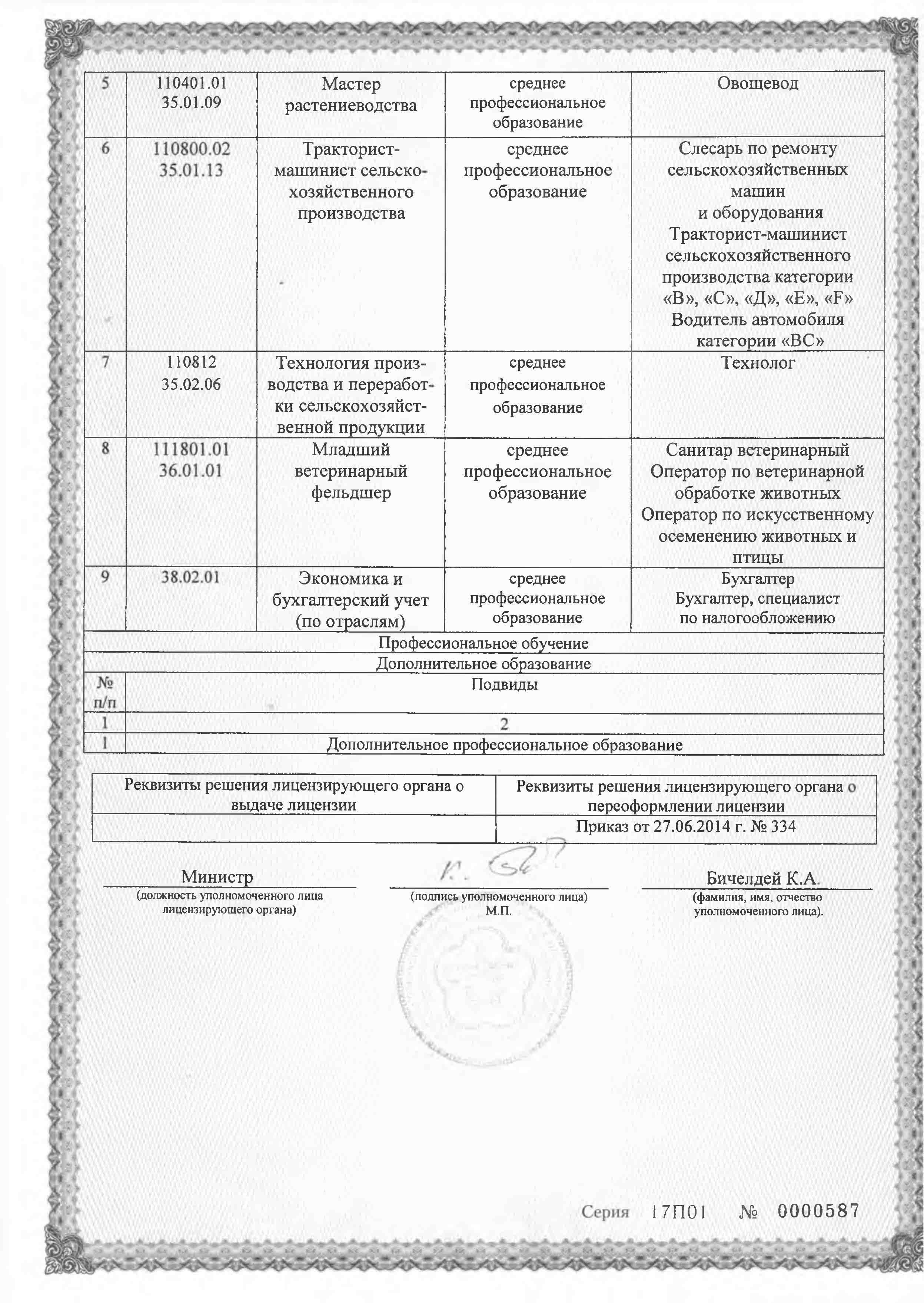 Лицензия 20144