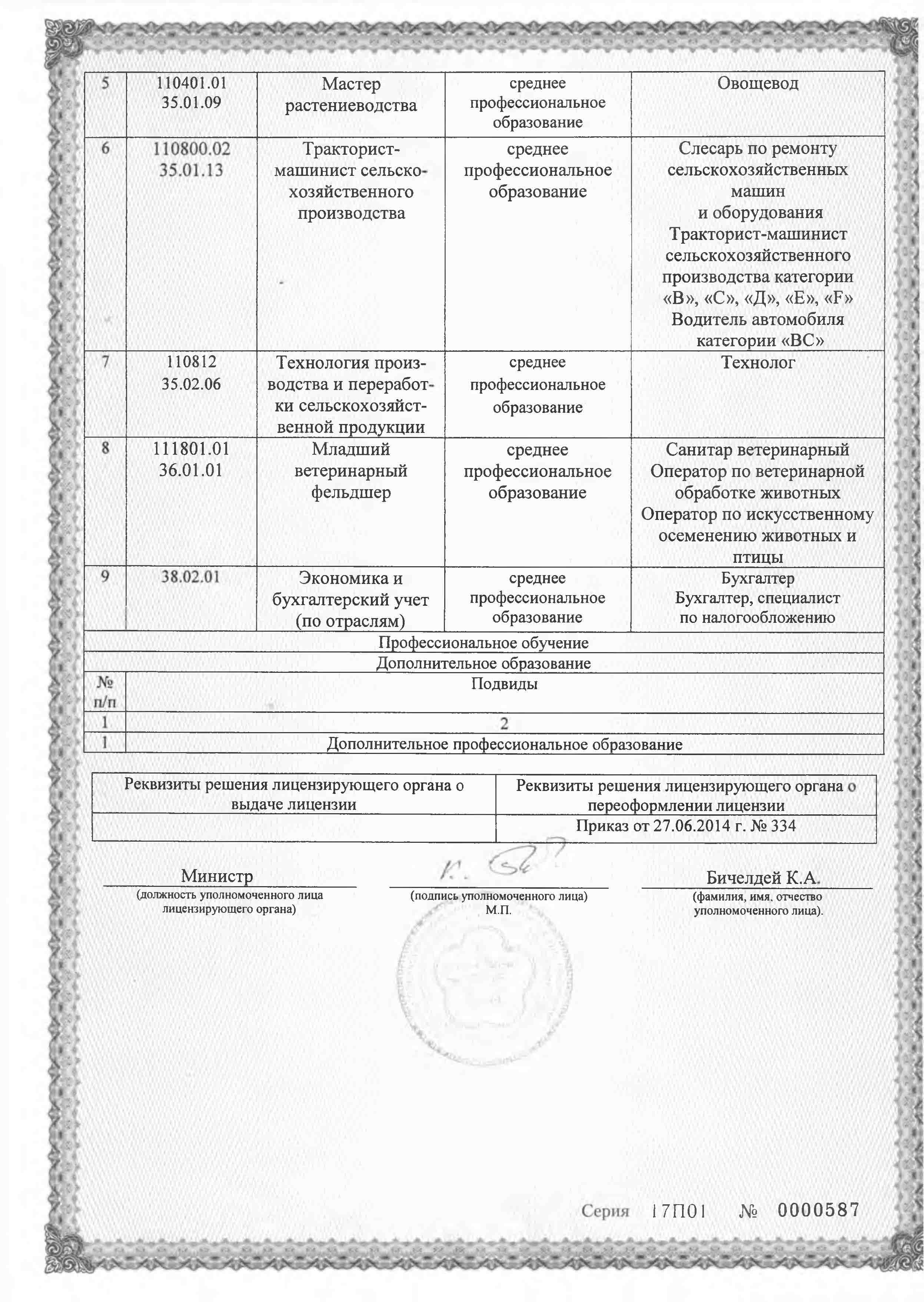 Лицензия 20145
